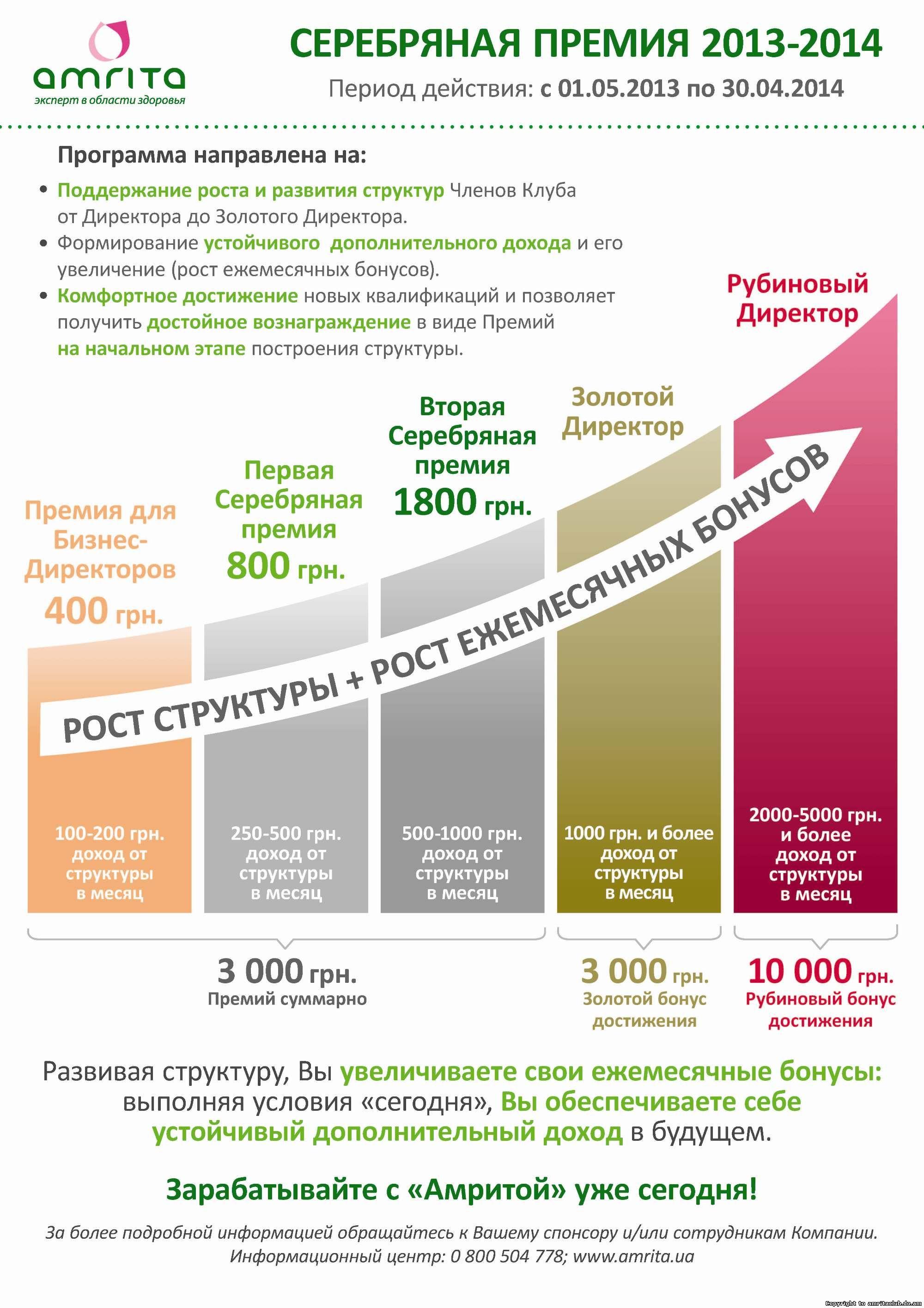 Старт Програми «Срібна премія 2013-2014»!