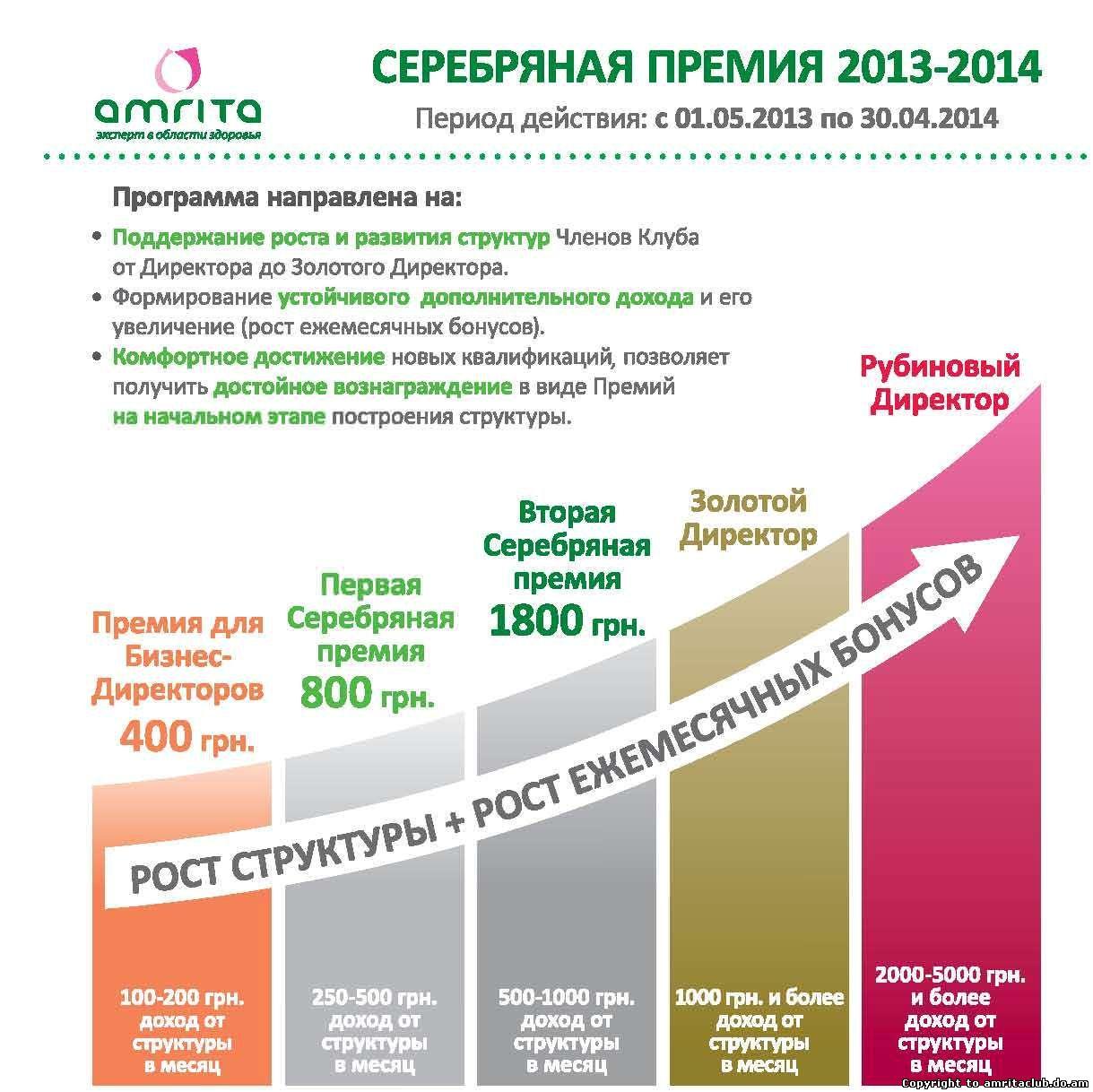 Програма «Срібна премія 2013-2014» триває!